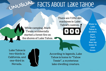Many interesting facts pertaining to Lake Tahoe